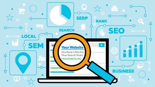 Posicionamiento de páginas web